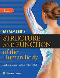 Human Anatomy And Physiology Case Studies Memmler U0027s Structure And Function Of The Human