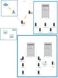 10 best network diagram images on pinterest home network
