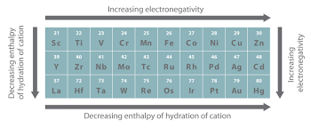 Cation And Anion Periodic Table General Trends Among The Transition Metals