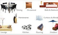 Choosing Living Room Furniture Wonderful Sofas Living Room - Living room furniture set names