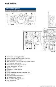 toyota fj cruiser 2013 1 g quick reference guide