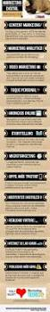 45 best corporate budgeting u0026 forecasting images on pinterest