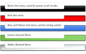 blue electrical wire blue video coax wire image 1 brown and blue