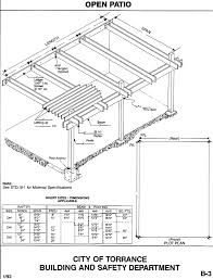 Patio Plans And Designs Covered Patio Building Plans Design And Ideas