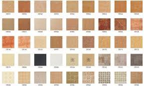 tonia 300x300 standard size ceramic tile in algeria view standard
