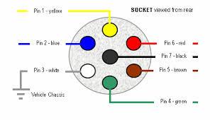 wiring a plug wiring diagram simonand