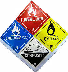 Toxicity Of Household Products by Household Hazardous Waste Into The Outdoors