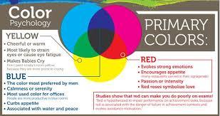 psychological effects of color psychological effects of color design decoration