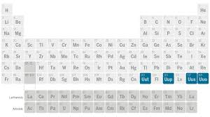 Blocks On The Periodic Table Four New Element Names Are On The Table Science Aaas
