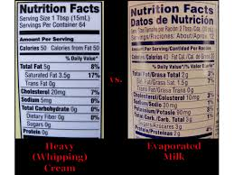thanksgiving tip heavy vs evaporated milk westborough