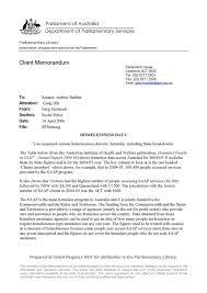 Case Manager Cover Letter Case Manager Cover Letter