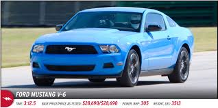 2011 mustang weight 2011 v6 mustang beat 2010 v8 mustang at vir a 3 7l v6 mustang