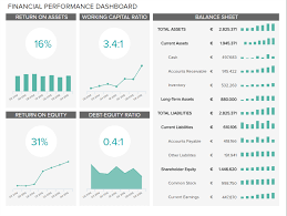 Business Financial Statement Template Excel by Explore The Best Financial Dashboard Examples U0026 Templates