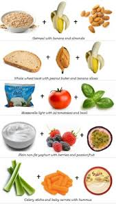 13 best food combining images on pinterest food combining chart