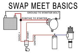 engine wiring diagram basic wiring diagrams instruction