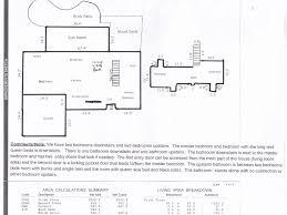 3000 Sq Ft Floor Plans Parklike Yard W Deer On 1acre 3000sqft Sun Vrbo