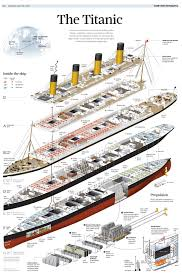 the titanic titanic rms titanic and history