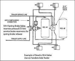 trailer air brakes schematic bendix abs wiring diagrams ford abs