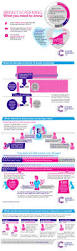 best 25 mammogram results ideas on pinterest what month is