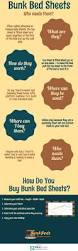 31 best infographics images on pinterest infographics 3 4 beds