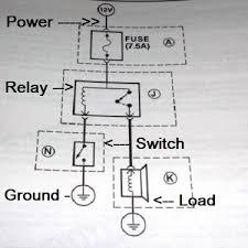 the basic automotive horn electrical circuit diagram ait study