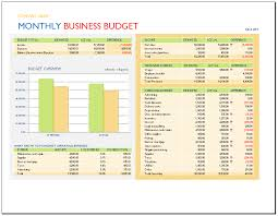 Business Expenses Excel Template Sle Business Budget Template 13 Business Budget Templates Free