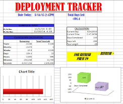 Tracker Excel Template Deployment Countdown Tracker Excel Templates Excel About