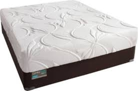 the list of simmons comforpedic mattress prices what you should