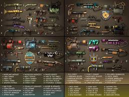 tf2 gun mettle update page 2 u2014 icrontic
