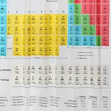 Periodic Table Shower Curtain Big Bang Theory Periodic Table Shower Curtain Humorous Periodic Table Shower
