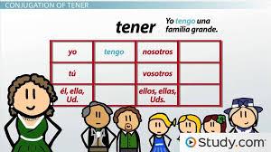 present tense conjugation of tener and venir in spanish video