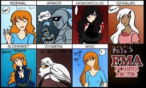 Fullmetal Alchemist Memes - fullmetal alchemist by la mishi mish on deviantart