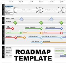 roadmap template 01