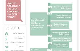 100 resume summary template resume executive summary sample