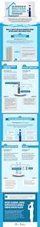an overview of whole house water filter technology infographic