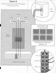 how do i connect speaker wires from an acoustimass 4 to a receiver