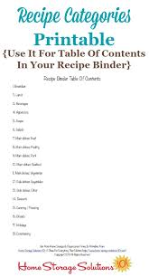 cookbook table of contents suggested recipe categories for organizing binders boxes