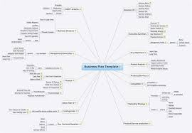 The Best Business Plan Template best business plan template template business idea