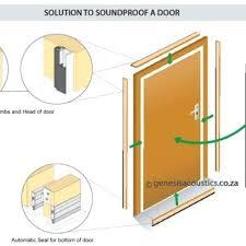 home design app for mac interior door sweep soundproof genesis acoustic products genesis