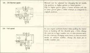 carburetor jetting motorcycle how to and repair