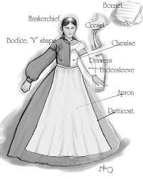 women s clothing diagram of women s dress in the american west 1800s http www