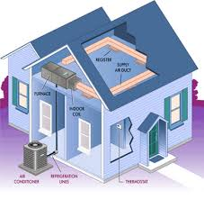 Central Air Conditioning Estimate by Value Price Frequently Asked Questions Getting Started