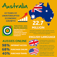 doing business in australia capita translation and interpreting