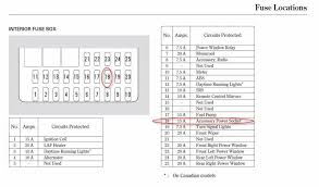 2015 honda accord fuse box honda wiring diagrams for diy car repairs