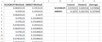 excel vba fast method to compare two columns in two different