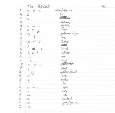 teeline shorthand for students the workplace and the lazy off