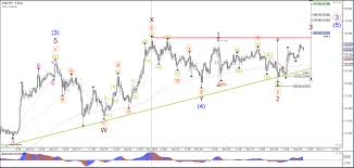 currency converter python 300 usd to eur baticfucomti ga