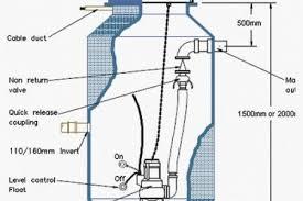lift station pump wiring diagram lift wiring diagrams