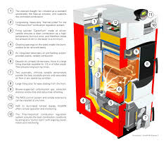 Free Homemade Outdoor Wood Boiler Plans by Build Wood Gasification Boiler Plans Diy Pdf Wood Lave Tools