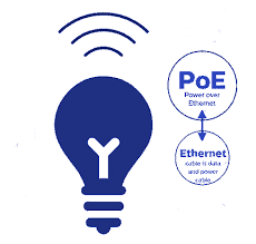 power over ethernet lighting secure reliable power over ethernet anywhere